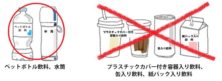 落ち込み可能と不可能な飲料2