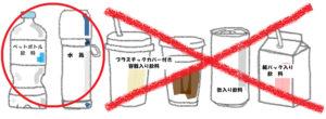 落ち込み可能と不可能な飲料